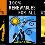Rise for climate: No new fossil fuel projects, 100% renewable energy, not a penny more